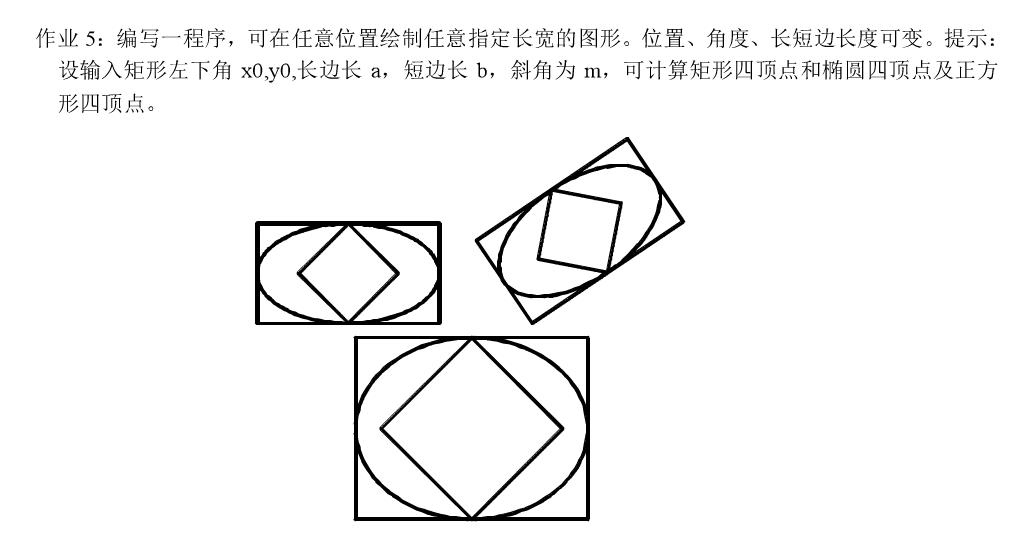"(command ""pline"" p1 p2 p3 p4 ""c"");绘制长方形图片"