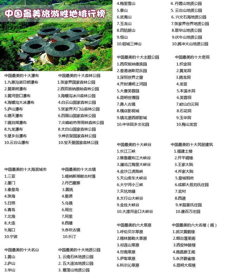 中国最美的旅游景点大全