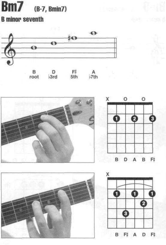 e和弦的指法图片