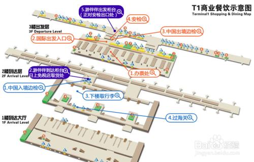 釜山机场免税店攻略