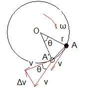 理论力学曲率半径竞赛题