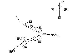 人字形线路