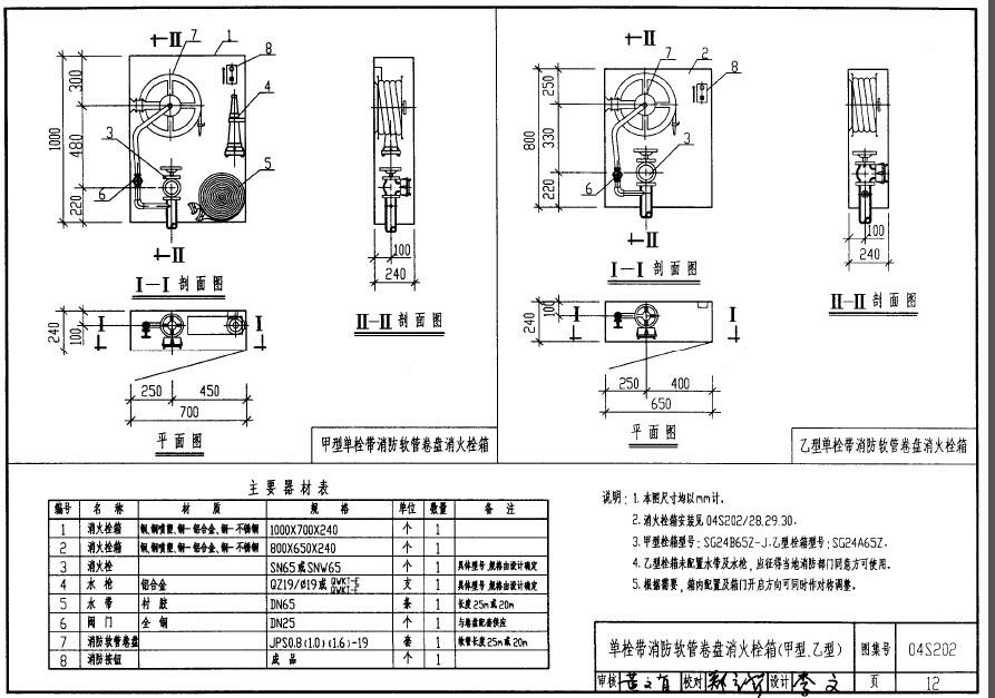 消火栓图集04s202_消火栓04s20220_04s20220甲型消火栓_消火