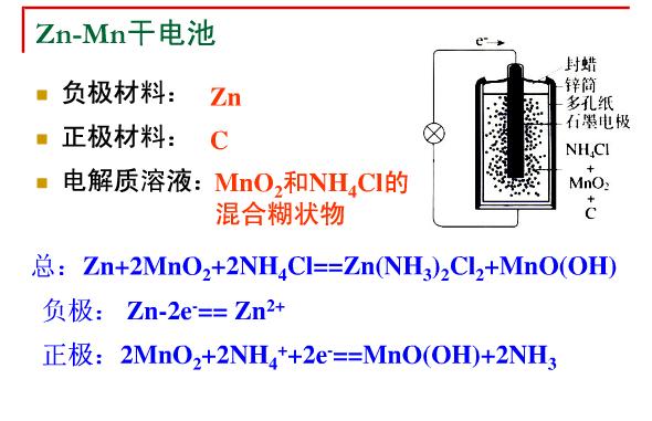 碱性锌锰电池里是怎么回事?图片