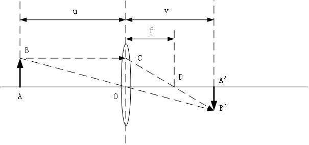 凸面镜成像公式证明