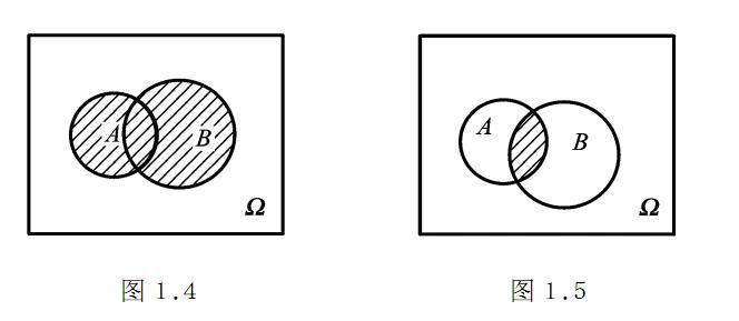 那个数学的并和交集究竟是怎样的 求解析