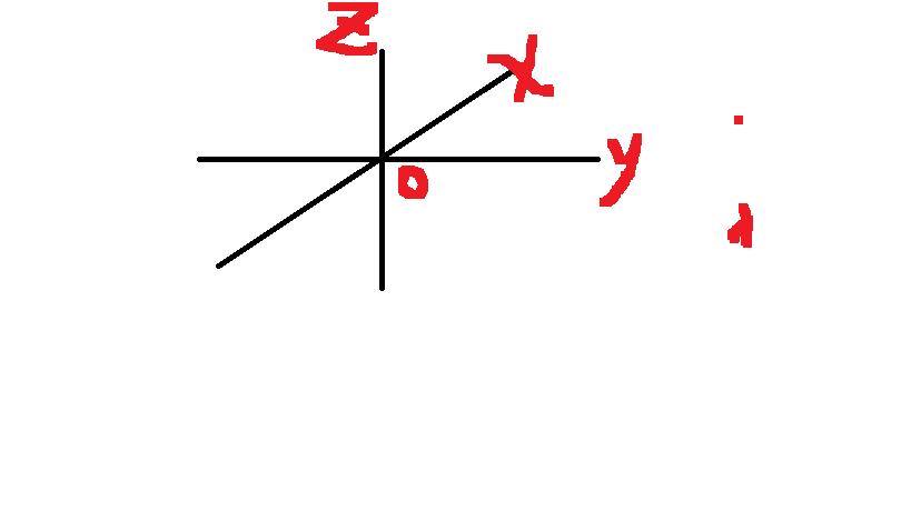 三根火柴摆出12个直角