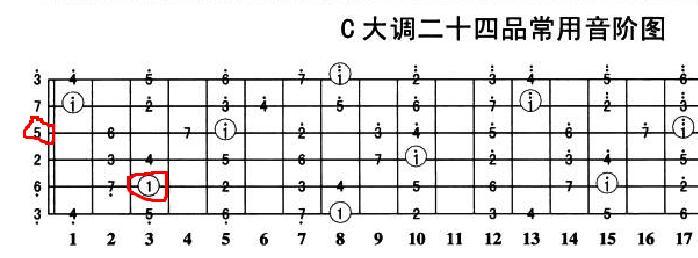 改�b�c���,y�9�c:(_a十b=8,a十c=13,c十d=6,b d=8,abcd各是多少