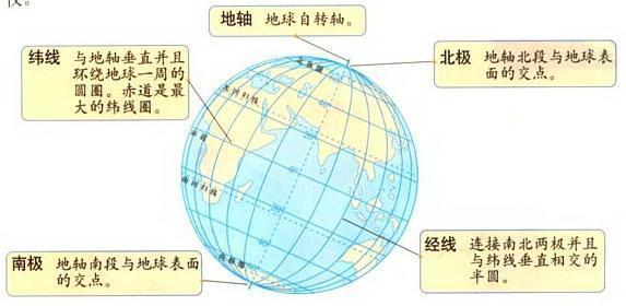 东莞的经纬度