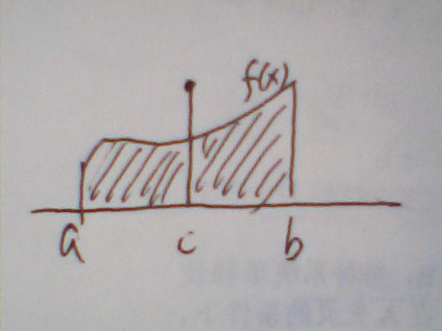 分段函数求积分