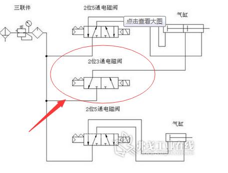两位三通电磁阀具体的工作原理,线圈是不是长时通电及具体的电气接线图片