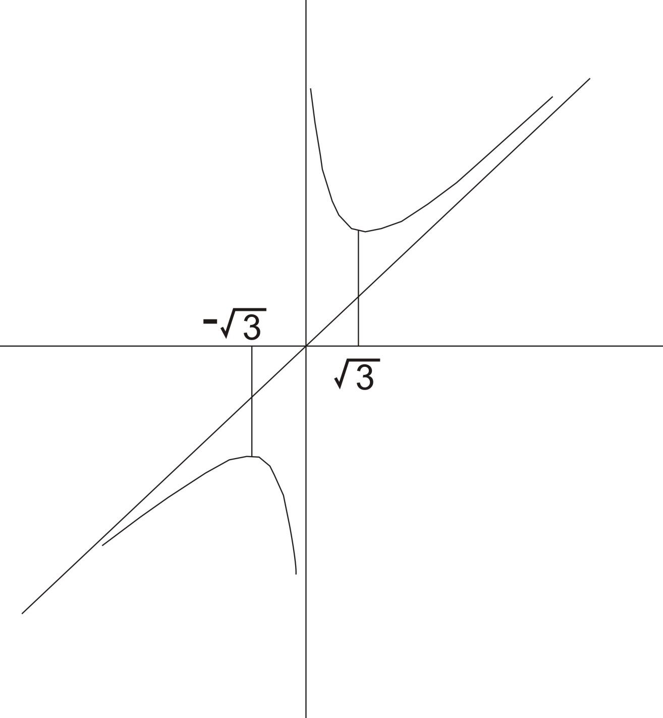 ?y_y=-3(x-2)05 9畫圖