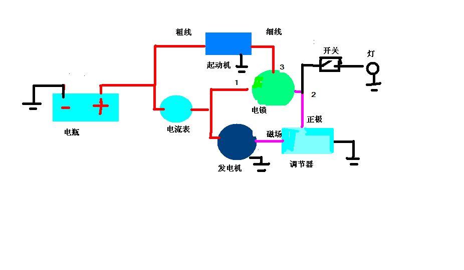 川汽野马 汽车发电机 工作 原理图高清图片