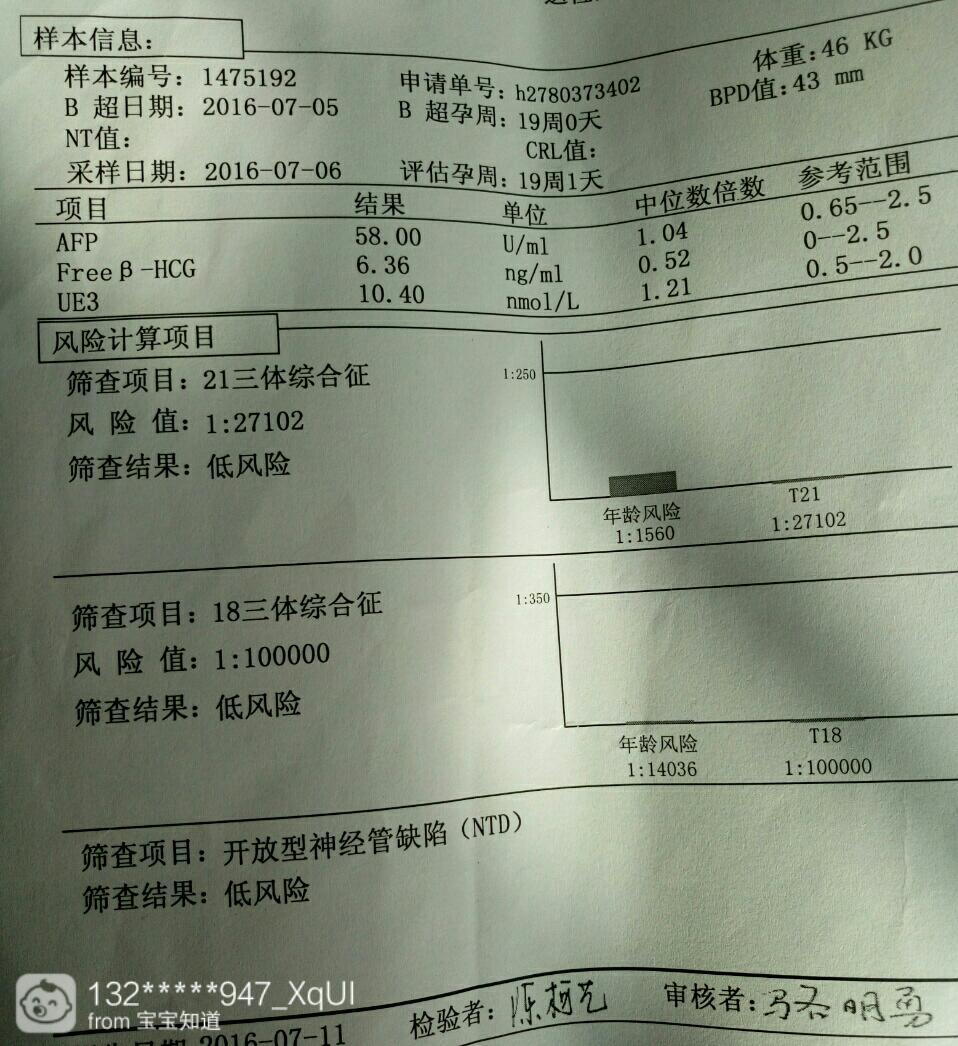 唐氏筛�Lzhny�+K�K��_唐氏筛查顺利通过.