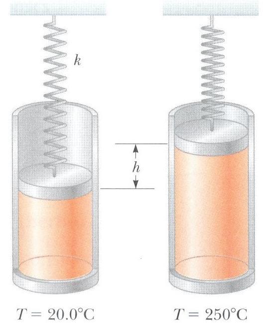 气缸在1个大气压的压力和温度20℃下充满图片