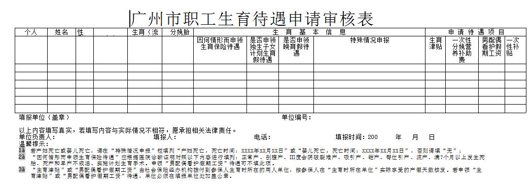广东省生育津贴2019最新政策 生育津贴中职工月平均工资是单位还是个人