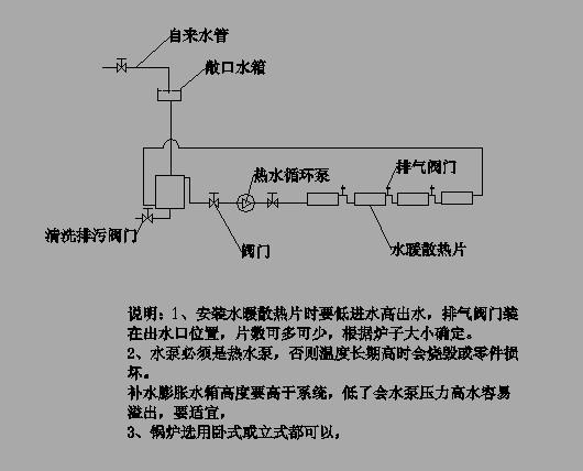农村水暖安装_农村家用锅炉水暖安装技术.