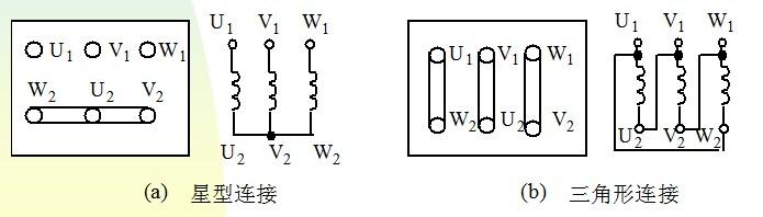 三相异步电动机启动接线图图片