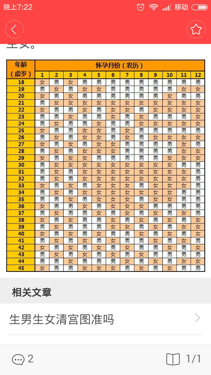生男生女清宫图2015图片