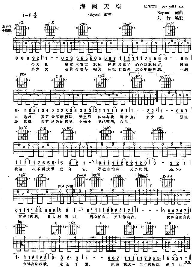 Guitar chord f