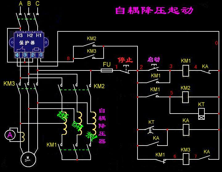 求这个控制柜的电路图 看照片图片
