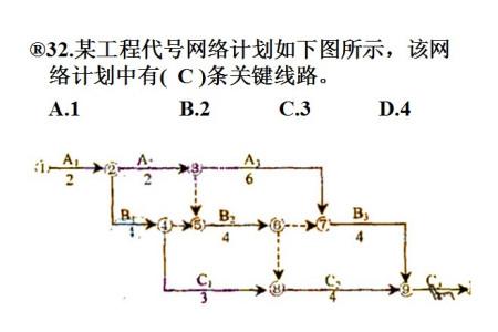 双代号网络图中图片