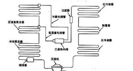 其中任意一个达到设定温度压缩机开机,相应的电磁阀工作,(单稳和双稳图片