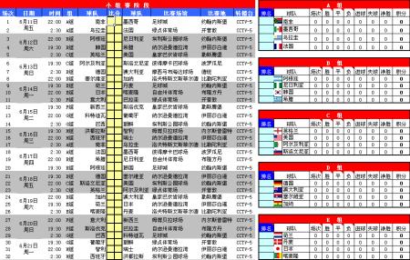 2010年南非世界杯有哪些国家队参加