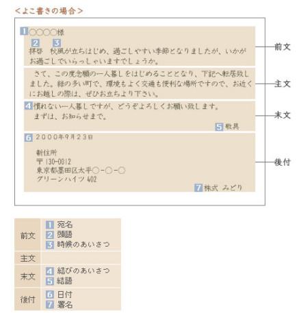 求日本书信格式!图片