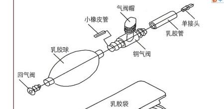 水银血压计气泵打气原理图片