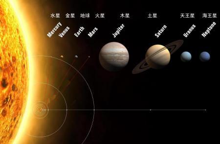 太阳系八大行星 美图赏   太阳系八大行星 美图赏   太阳