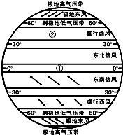 """读""""全球气压带和风带分布示意图"""",完成9~10题.能正确图片"""