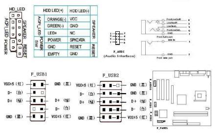 找一个最全的联想主板音频跳线和USB跳线图图片