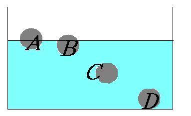 不�z`d�!�m�z)�ynl�.�9.b_如图所示,四个质量相同而材料不同的a,b,c,d球分别静止在不同深度的水