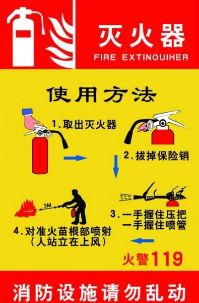 灭火器使用组图图片