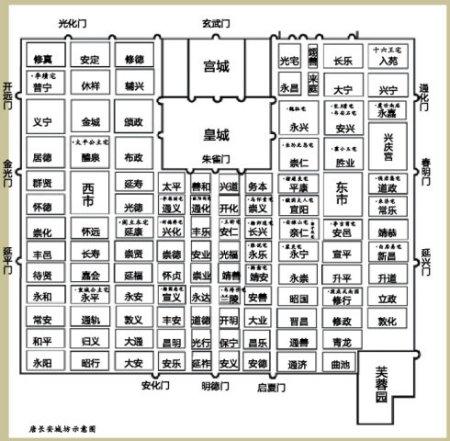 求唐代长安城108坊的名字列表图片