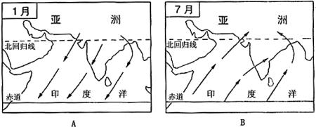 读如图两幅南亚风向图,回答问题.(1)在a图中,南亚地区