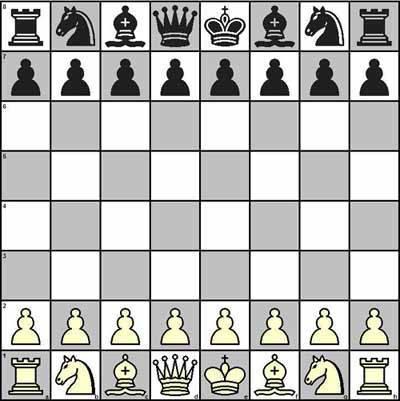 国际象棋怎么玩儿?图片