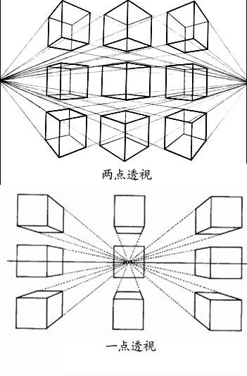 两点透视画法,手绘表现技法的两点透视图怎么画啊?图片