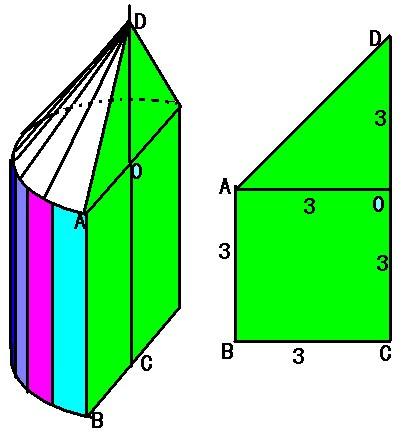 cd是一个直角梯形,以cd为轴并将梯形绕这个轴旋转一周,得到一图片