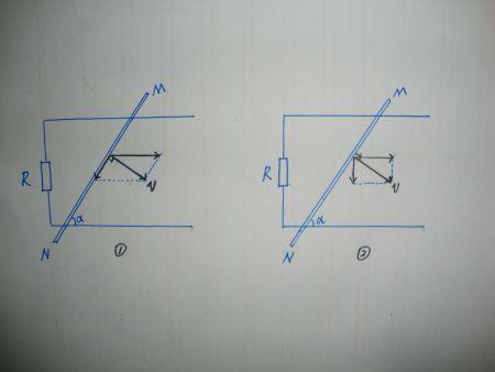 关于导体切割磁感线时 如图,电路两导轨之间距离为d图片