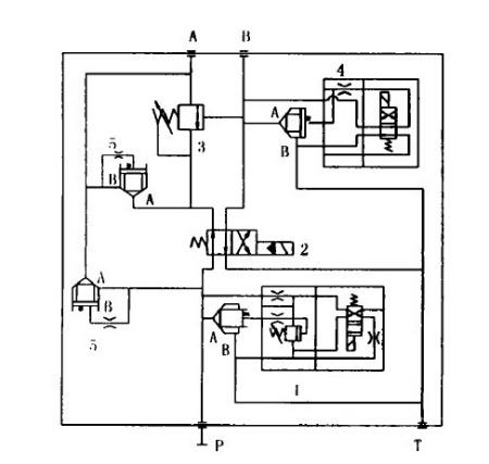 急求液压阀块的原理及原理图_百度知道图片