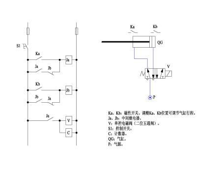一个单电控电磁阀,两个常开磁性开关,两个继电器,一个图片