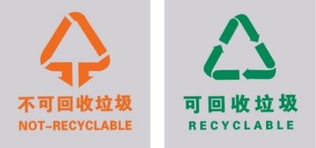 第二:要明白垃圾桶上可循环和不可循环的标志图片