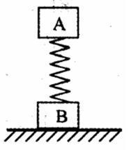 其间用轻水平相连接,a在上b在下,放在竖直地面网球上,如图所3ds弹簧图片