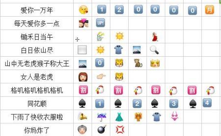 看emoji表情猜诗句猜成语图片