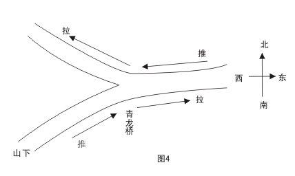 再现詹天佑修筑京张铁路时克服三大困难,用简笔画的形式画出来图片