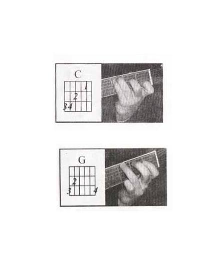 吉它c和弦指法?图片
