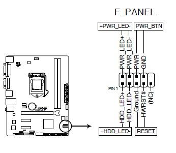 f主板前置板插线图