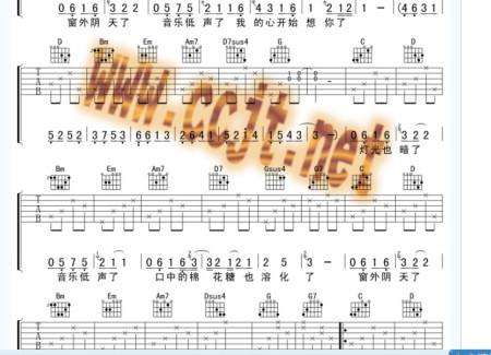 跪求安卓吉他 我真的受伤了 的六线谱图片